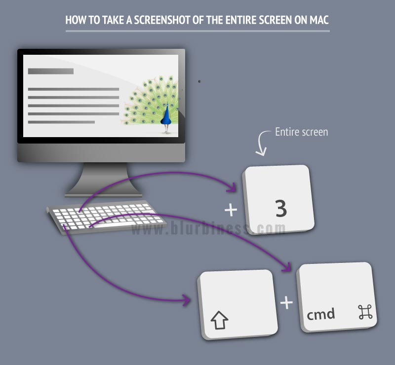 How to take a screenshot of the entire screen on Mac