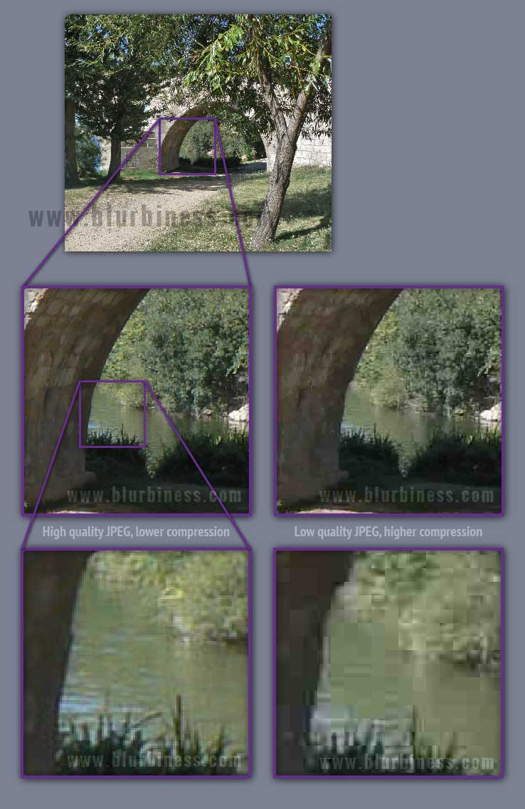 JPEG quality and compression